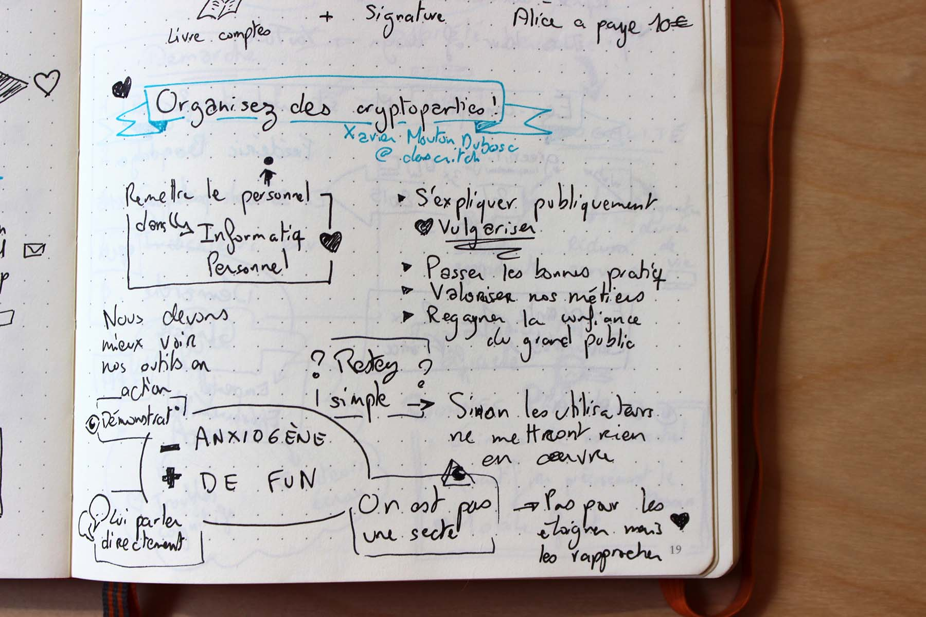 Sketchnote: Paris Web · Organisez des cryptoparties !